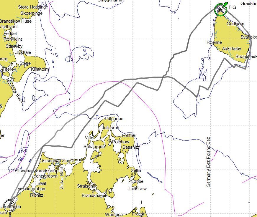 RundBornholm Track